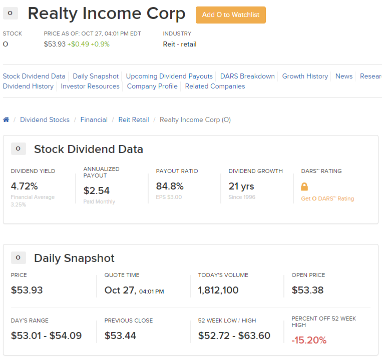 Realty Income ( WKN - 899744)