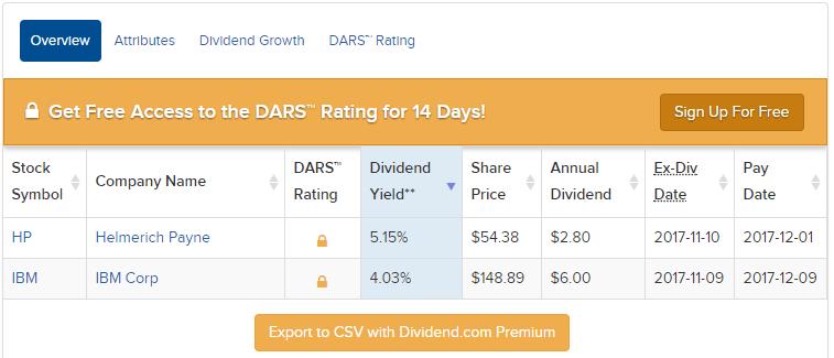 dividenden aktien