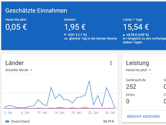 Geld verdienen mit bloggen - google adsense