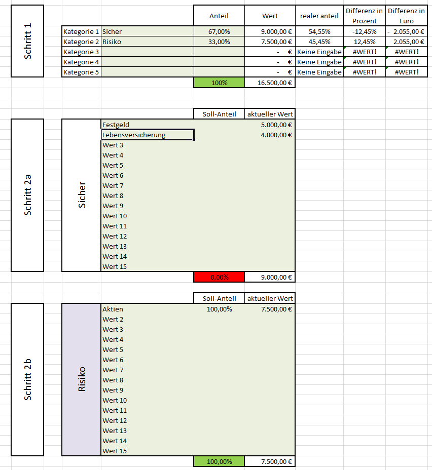 Rebalancing ETF und Aktien 01