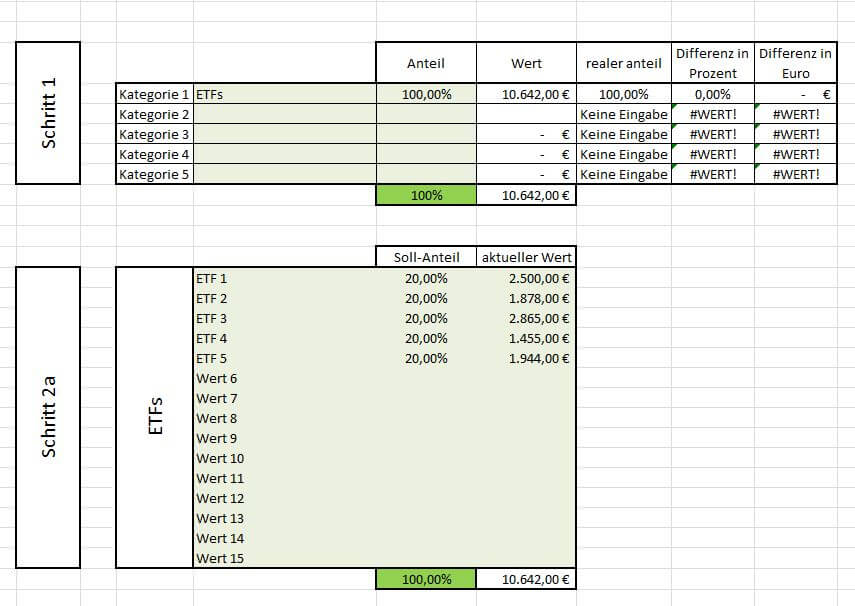Rebalancing ETF und Aktien 02_