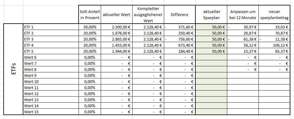Rebalancing ETF und Aktien 03_
