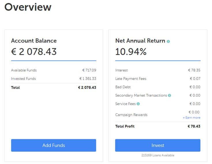 Passive Einnahmen 2018 - Mintos