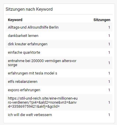 wordpress seite gehackt und kopiert