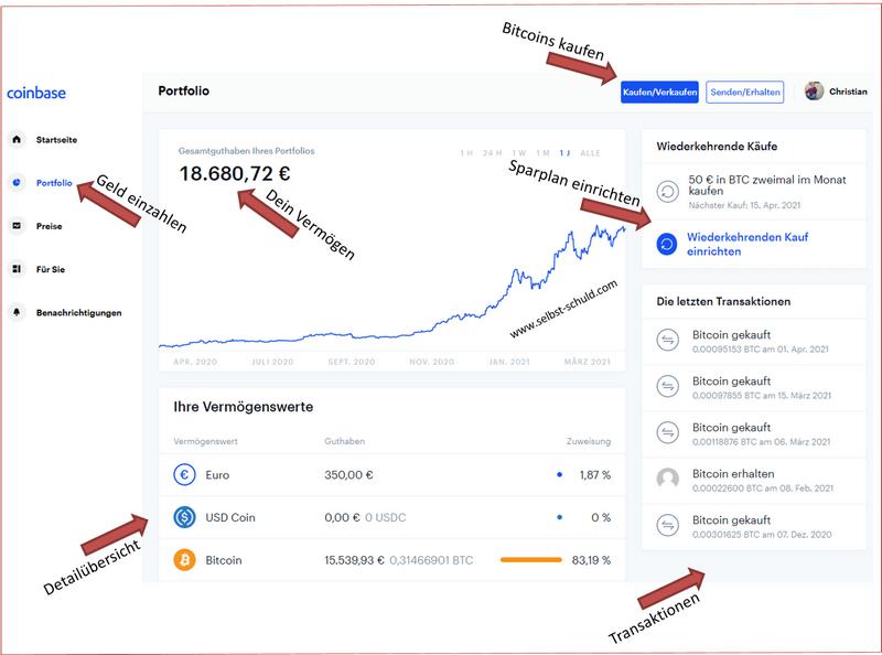 Übersichtsgrafik Coinbase - Einfach Bitcoins kaufen für blutige Anfänger [kompakt erklärt]